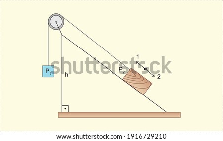 inclined plane leverage force and motion rollers science lesson Stok fotoğraf ©