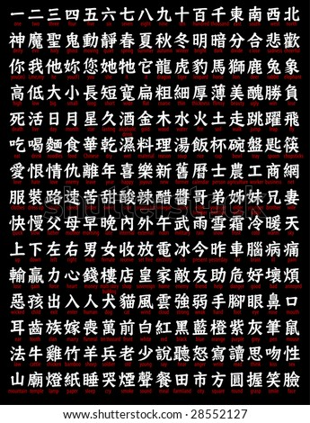 Include a lot of Chinese of the translation