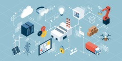 Industrial internet of things, innovative manufacturing and smart industry: isometric network of concepts
