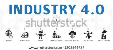 Industry 4.0 concept template. Horizontal banner. Contains such icons as internet, automation, manufacturing, computing
