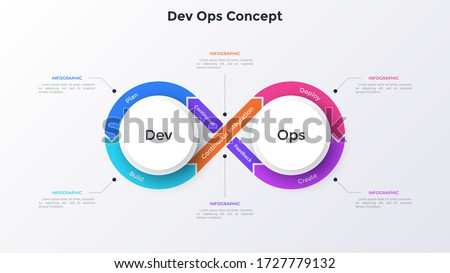 Infinity symbol diagram. Concept of 6 stages of DevOps cycle, software development and information technology operations. Simple infographic design template. Flat vector illustration for presentation.