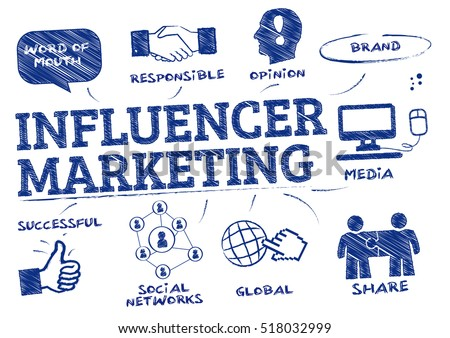 Influencer marketing. Chart with keywords and icons