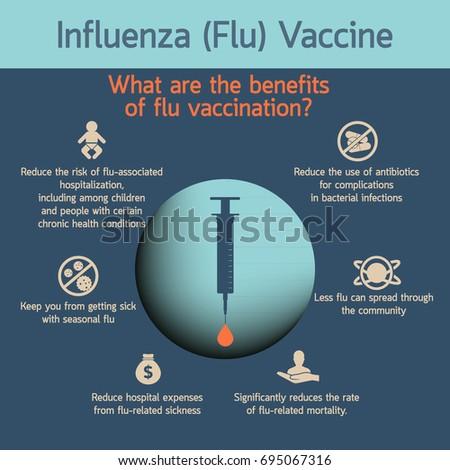 Influenza vaccines vector illustration
