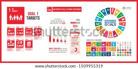 Info graphic elements data visualization vector design template. Sustainable Development goal number one, No Poverty. End poverty in all its forms everywhere.