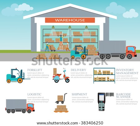 info graphic of warehouse load