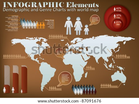 Info graphic with demographic elements and map