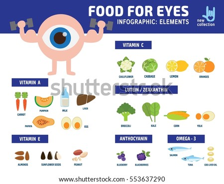 Info graphics about foods that are good for eye health. information infographic elements vector healthy concept.