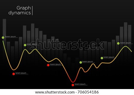 info graphics dynamics of prices on a black background. analysis. Critical points, falling and growth