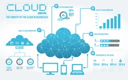 info graphics IT cloud