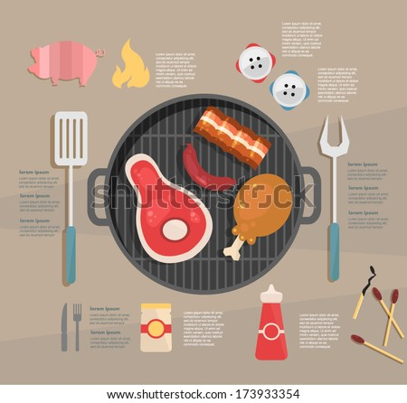 infographic. barbecue