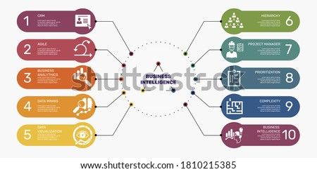 Infographic Business Management template. Icons in different colors. Include Leadership, Personal Development, Positive Psychology, Autonomy and others. Сток-фото ©