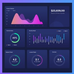 Infographic Data Application UI UX Vector illustration. Network management data screen with charts and diagrams in dark color. EPS 10
