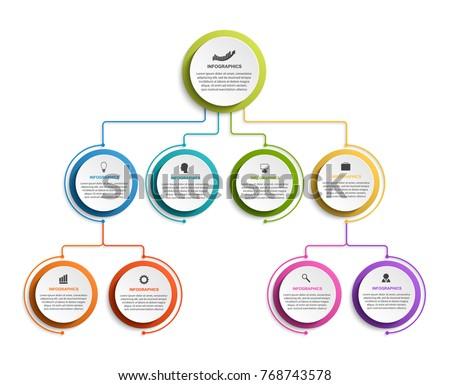 Infographic design organization chart template for business presentations, information banner, timeline or web design.