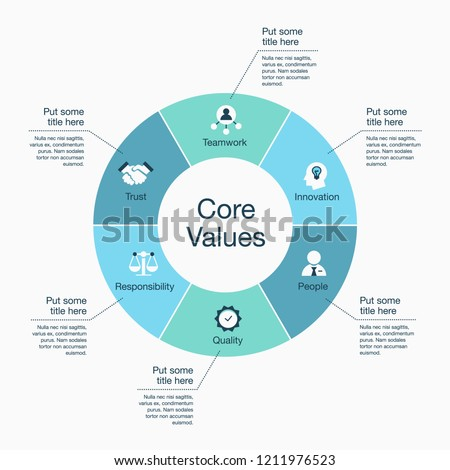 Infographic for core values visualization template with colorful pie chart and icons, isolated on light background. Easy to use for your website or presentation.