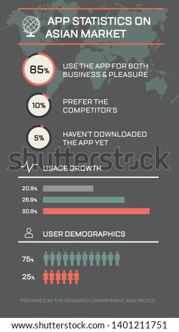Infographic for reports and business presentations for asian market. Percentage loader, bar graph, demographics, growth stats. Infographic statistics. Vector Illustration