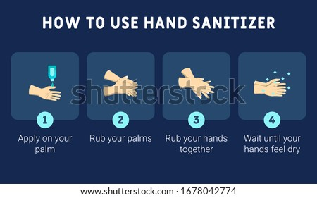 Infographic illustration of How to use hand sanitizer properly. How to use hand sanitizer correctly for prevent virus. Step by step infographic illustration of How to use hand sanitizer.