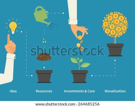 Infographic illustration of investment with money tree in four steps. Vector design of a new seed invest project monetization with concept money plant growing during the stages
