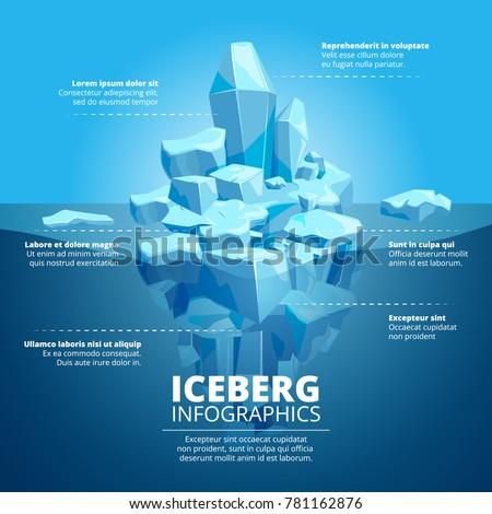 Stock Photo Infographic illustration with blue iceberg in ocean. Iceberg polar in ocean vector for business chart