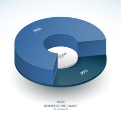 Infographic isometric pie chart circle. Share of 70 and 30 percent. Vector template.