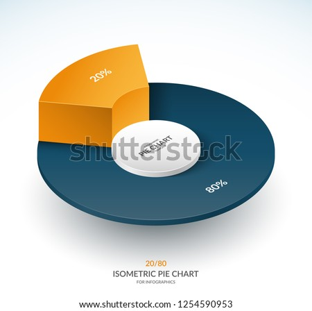 Infographic isometric pie chart circle. Share of 20 and 80 percent. Vector template.