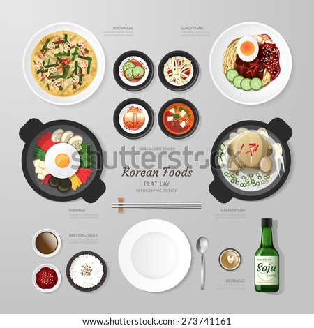 Infographic Korea foods business flat lay idea. Vector illustration hipster concept.can be used for layout, advertising and web design.