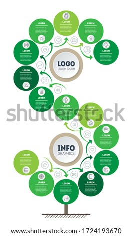 infographic of green technology