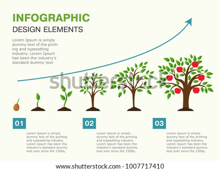 infographic of planting tree