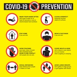 Infographic of prevention coronavirus banner. Wash hands, avoid touching face, disinfect, social distancing and stay home. Flu outbreak, public health risk, covid-19. Signs and icons template. Vector