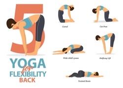 Infographic of 5 Yoga poses for back flexibility in flat design. Beautiful woman is doing exercise for body stretching. Set of yoga sequence Infographic.  Vector Illustration.
