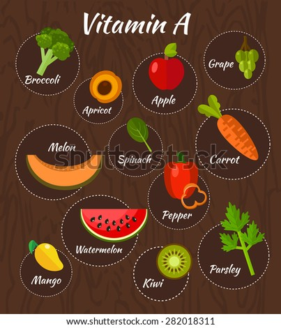 Infographic set of vitamin A and useful products: kiwi, apple, melon, parsley, pepper, broccoli, mango, watermelon, grape, apricot, spinach, carrot. Healthy lifestyle and diet vector concept. #282018311