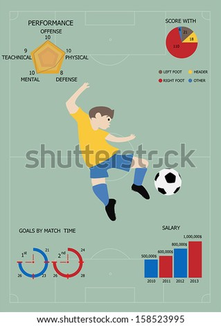 Infographic Ideas infographic soccer : Infographic Soccer Vector - 158523995 : Shutterstock