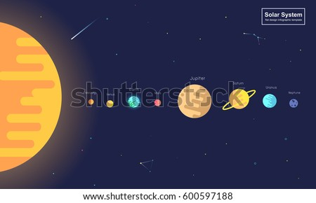 infographic solar system