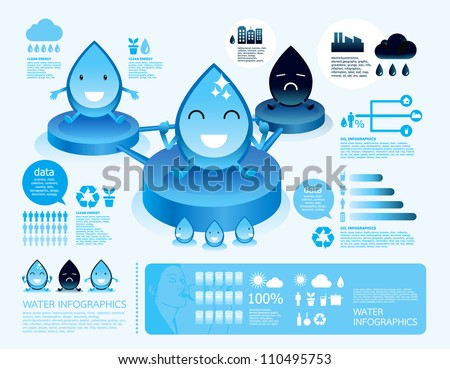 infographic vector water reverse osmosis.cartoon style with eco icons - stock vector