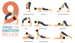 Infographic 9 Yoga poses for workout in concept of Emotion Release in flat design. Women exercising for body stretching. Yoga posture or asana for fitness infographic. Flat Cartoon Vector Illustration