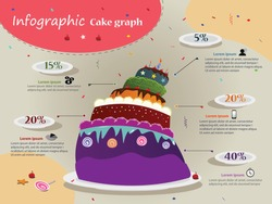 infographics cake graph.Infographics. Cake vector illustration. cake Graph showing the share of profits, market or sales.