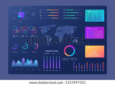 Infographics dashboard. Modern ui with statistics graphs, pie charts, workflow info chart. Website analytics vector template infographic and infochart , data marketing panel interface illustration