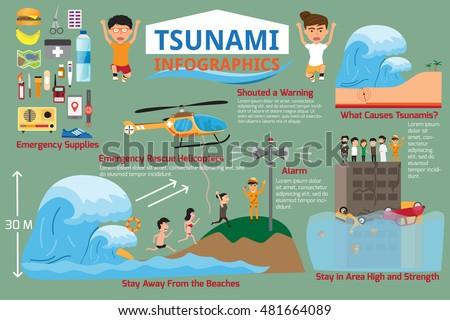 Infographics. Detail of danger earthquake into Tsunami with detail to protect yourself from big wave. water flood vector illustration.