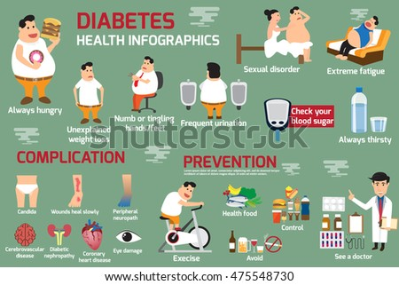 Infographics Detail of presentation about of health care concept for fat man obesity and body complication with diabetes prevention. Sugar blood test. vector illustration.