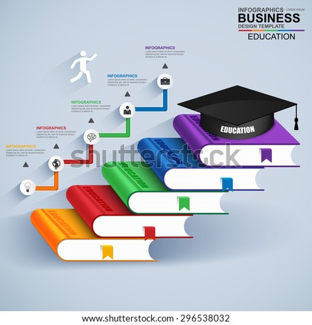 Infographics education staircase success vector design template. Can be used for workflow process, banner, diagram, number options, work plan, web design.