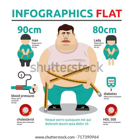 Infographics health, fat