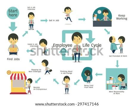 infographics illustration of