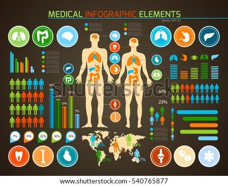 infographics medical elements