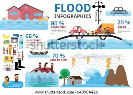 infographics of brochure