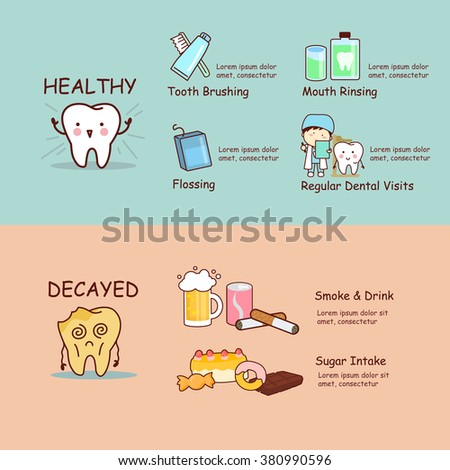 infographics of health dental