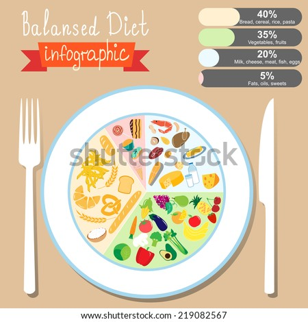 balanced diet information wikipedia To lose weight you need the proper balance of diet and exercise from there, erin balanced out the tones with neutral blonde base dyes.