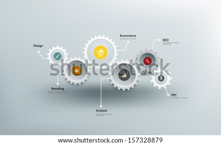 infographics the gears