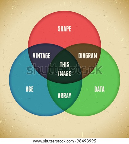 Infographics with intersecting circles