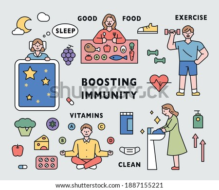 Information for strengthening immunity. Characters and icons that describe good sleep, healthy food, exercise, vitamins, and cleanliness. flat design style minimal vector illustration.