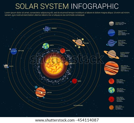 inner and outer solar system