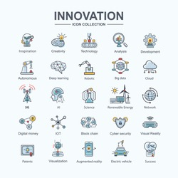 Innovation icon set for Futuristic technology, Ev, artificial intelligence, Robotic autonomous, 5G network, cloud, deep learning and machine learning. Minimal color style.